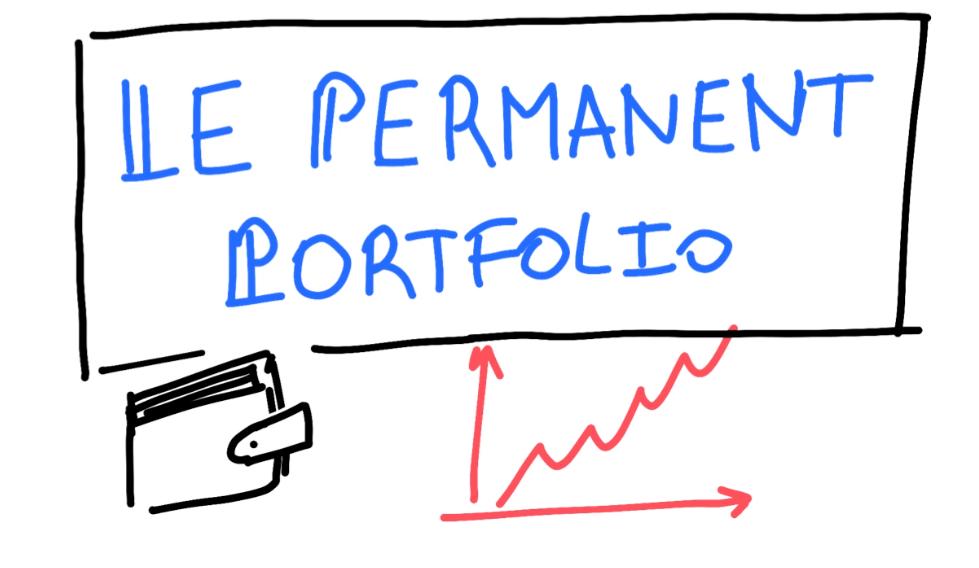 miniature permanent perfolio